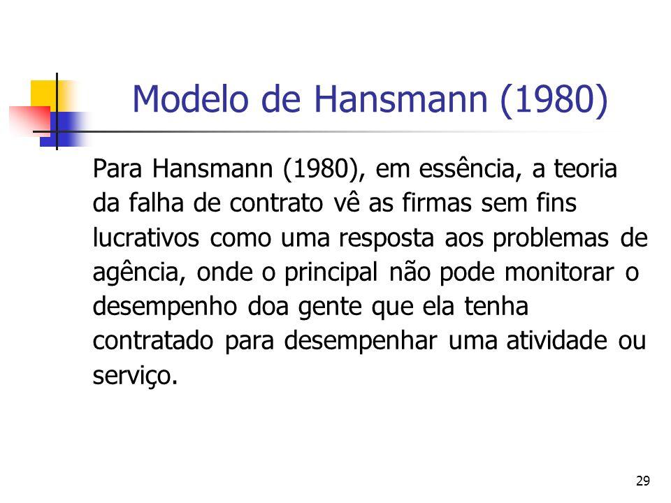 Modelo de Hansmann (1980)