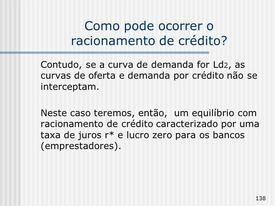 Como pode ocorrer o racionamento de crédito