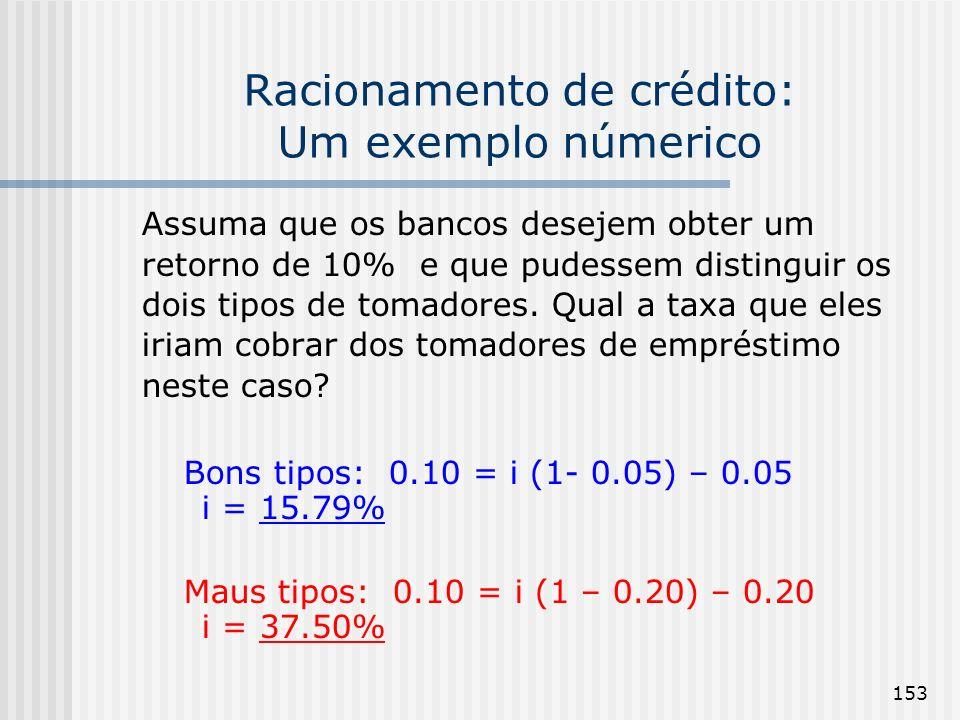 Racionamento de crédito: Um exemplo númerico