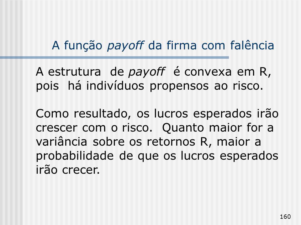 A função payoff da firma com falência