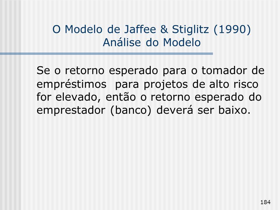 O Modelo de Jaffee & Stiglitz (1990) Análise do Modelo