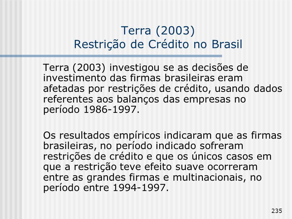 Terra (2003) Restrição de Crédito no Brasil