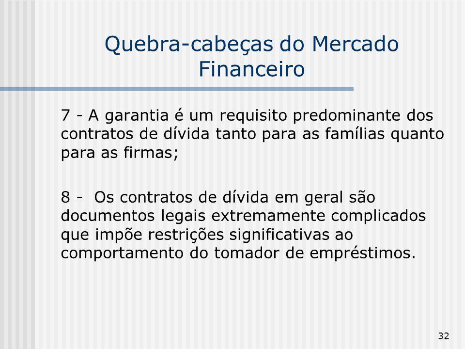 Quebra-cabeças do Mercado Financeiro