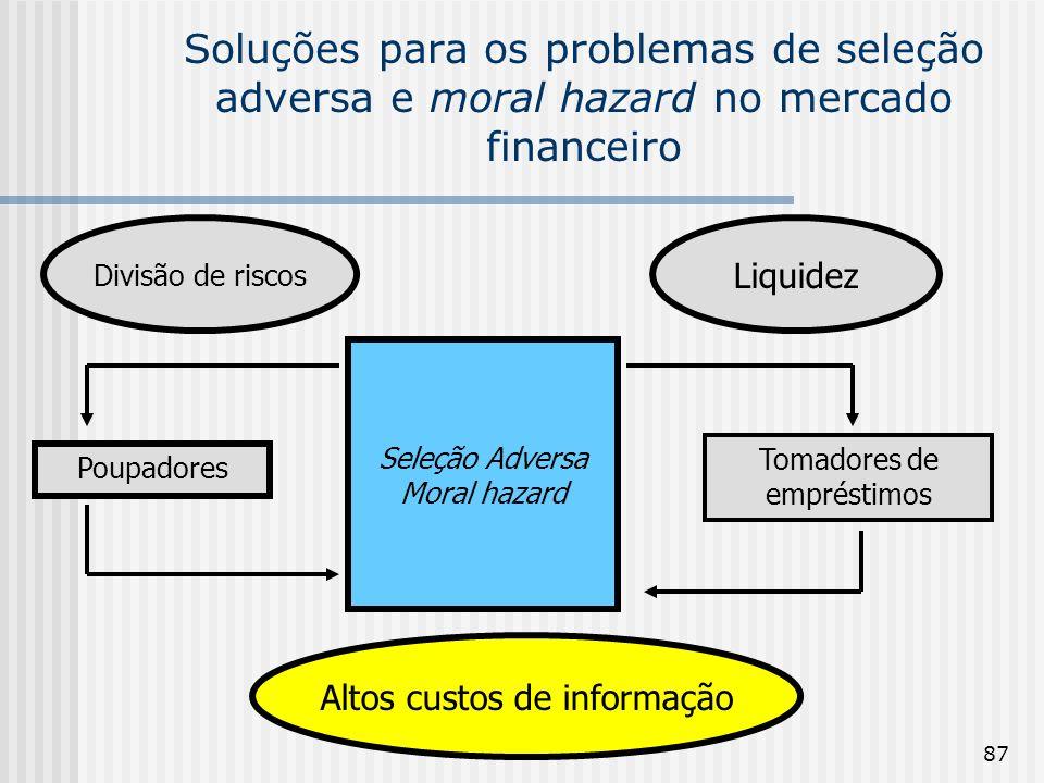 Soluções para os problemas de seleção adversa e moral hazard no mercado financeiro