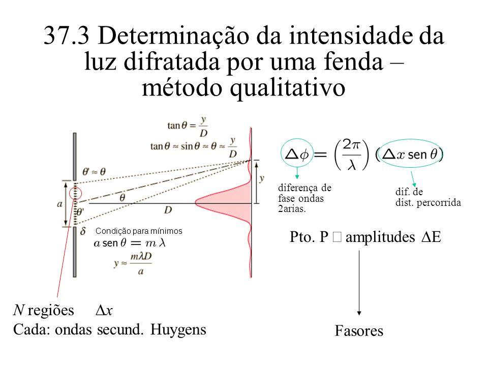 37.3 Determinação da intensidade da luz difratada por uma fenda – método qualitativo