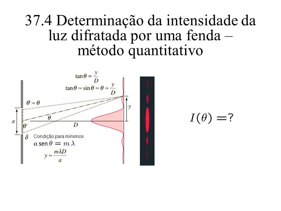 37.4 Determinação da intensidade da luz difratada por uma fenda – método quantitativo