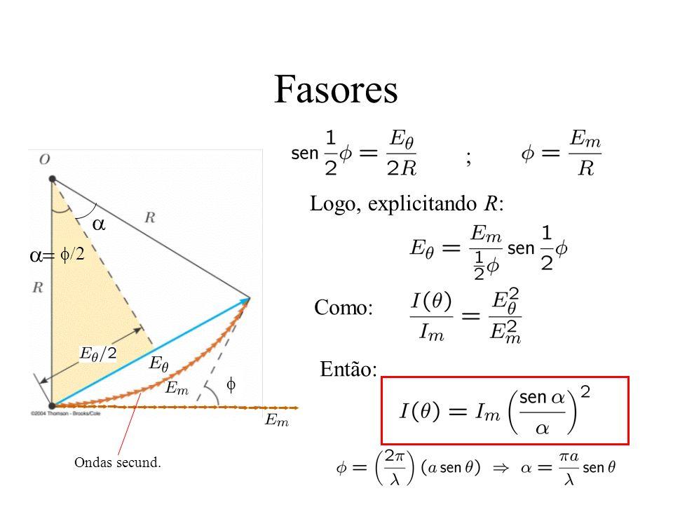 Fasores ; f f/2 a Logo, explicitando R: a= Como: Então: Ondas secund.