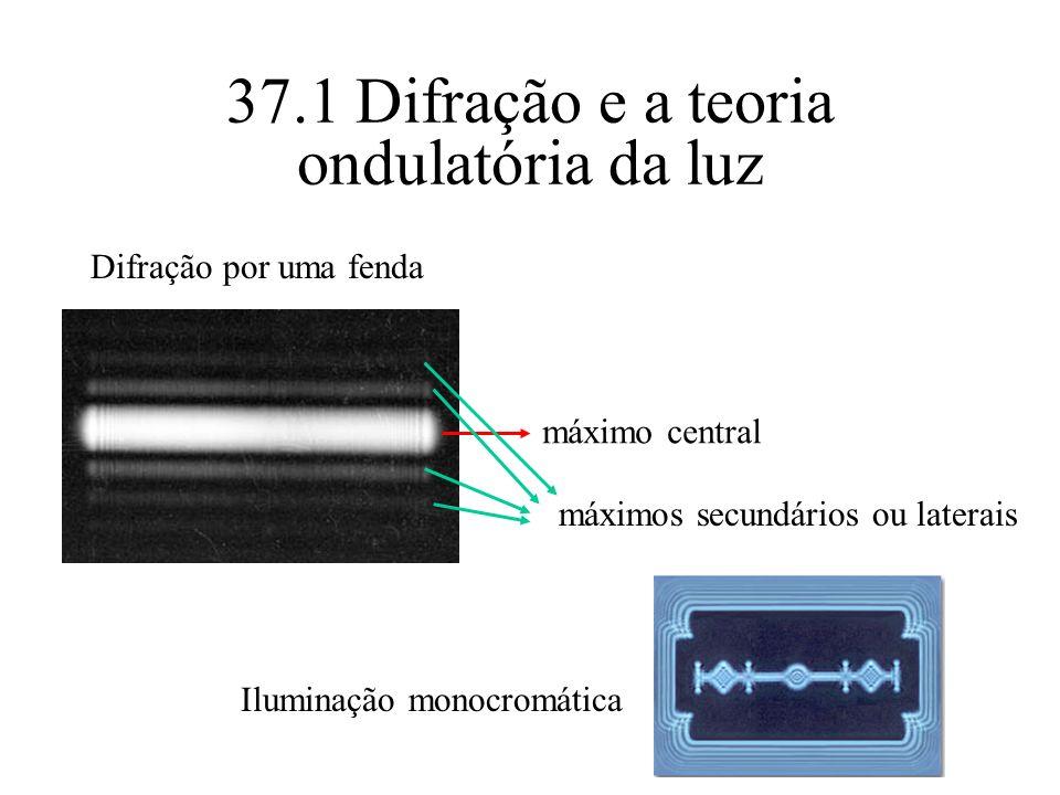 37.1 Difração e a teoria ondulatória da luz