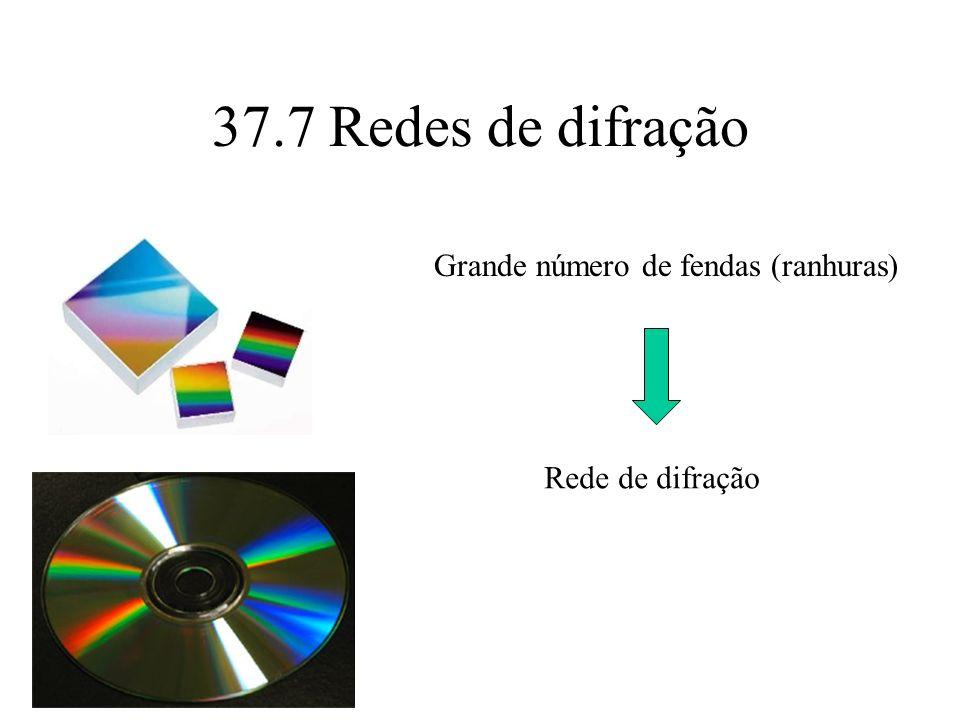 37.7 Redes de difração Grande número de fendas (ranhuras)
