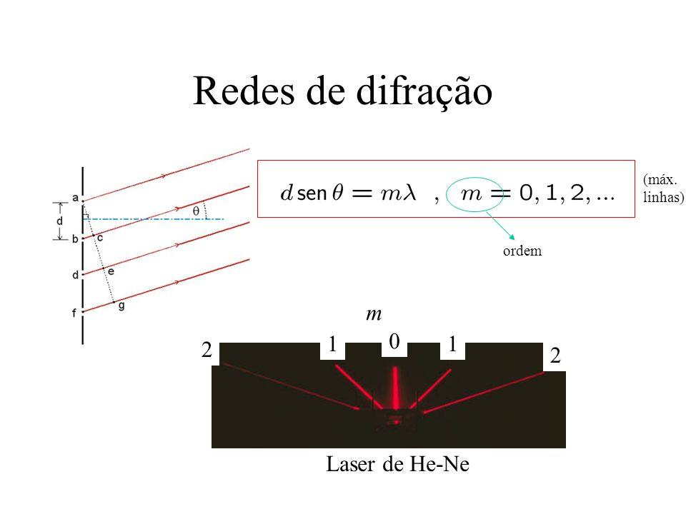 Redes de difração (máx. linhas) ordem m 1 1 2 2 Laser de He-Ne