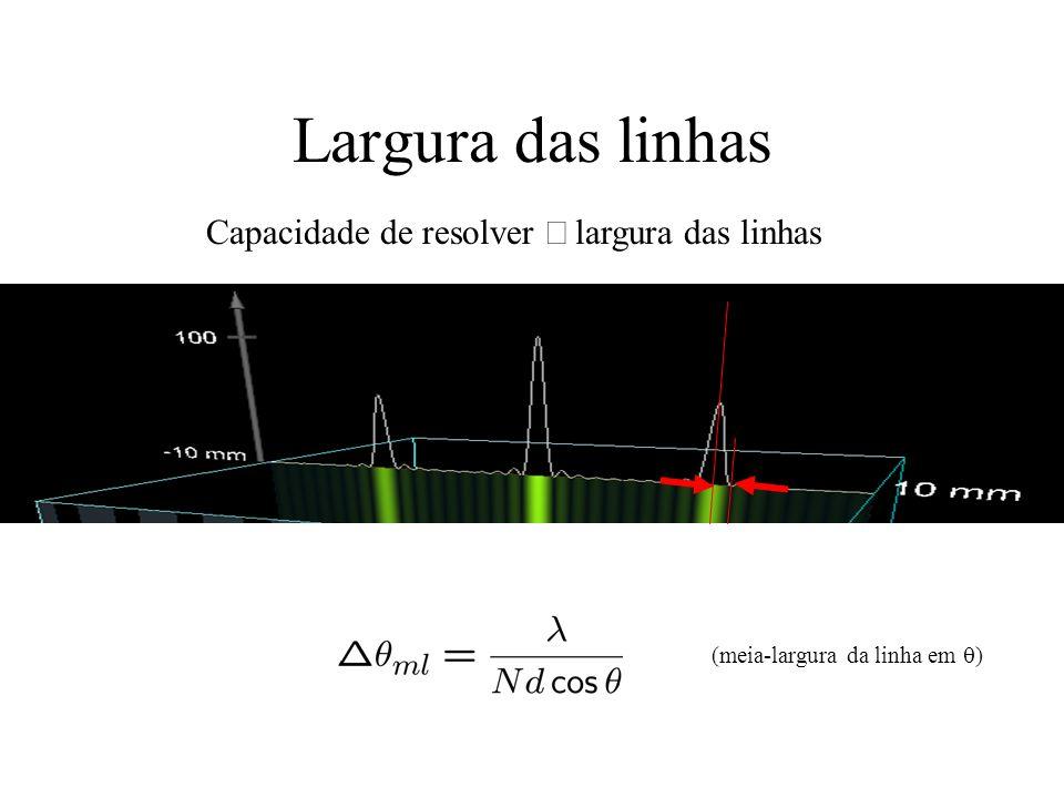Largura das linhas Capacidade de resolver Þ largura das linhas