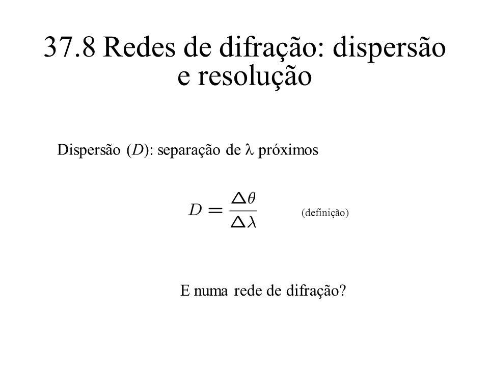 37.8 Redes de difração: dispersão e resolução