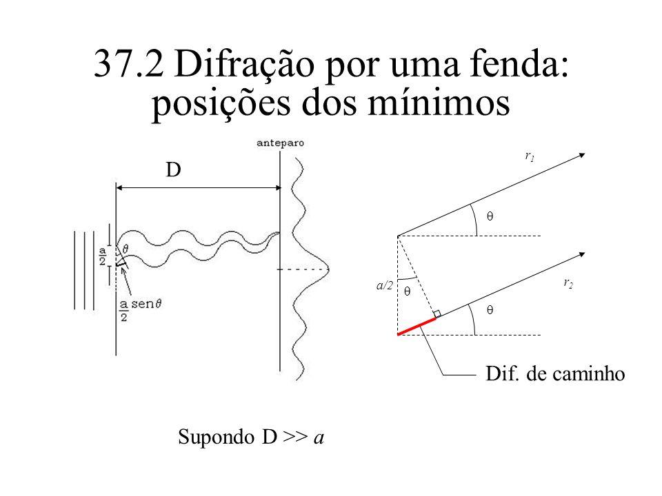 37.2 Difração por uma fenda: posições dos mínimos