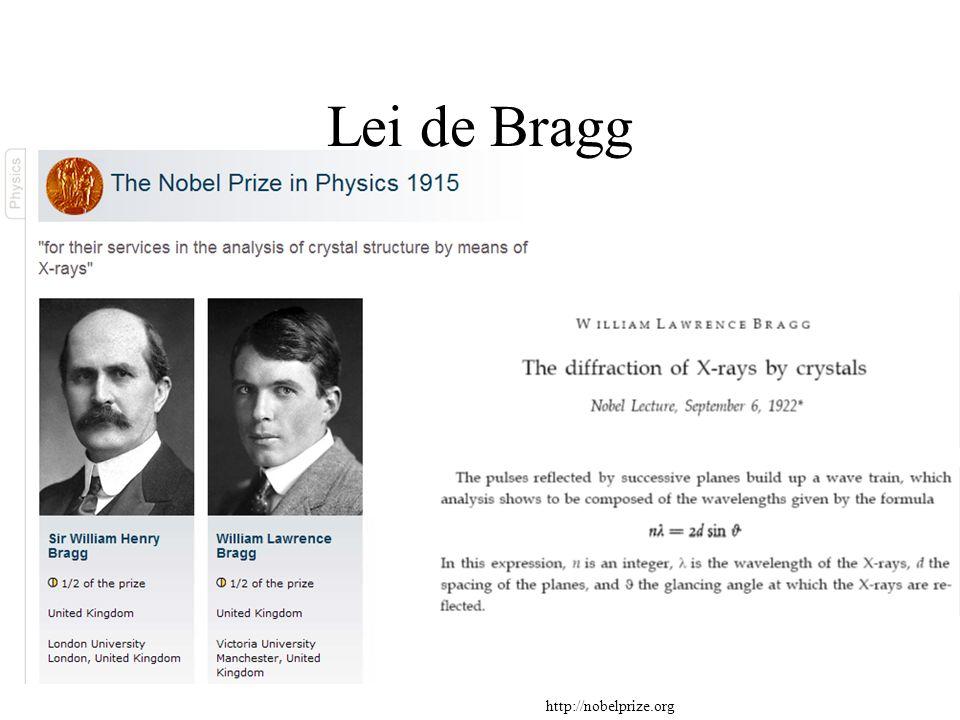 Lei de Bragg http://nobelprize.org