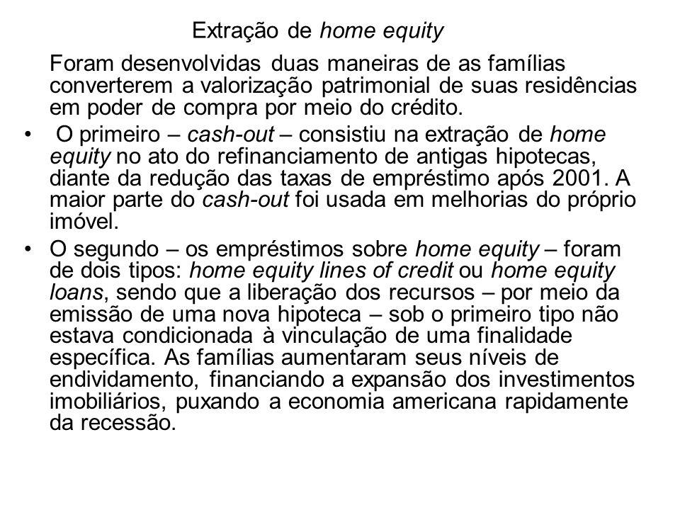 Extração de home equity