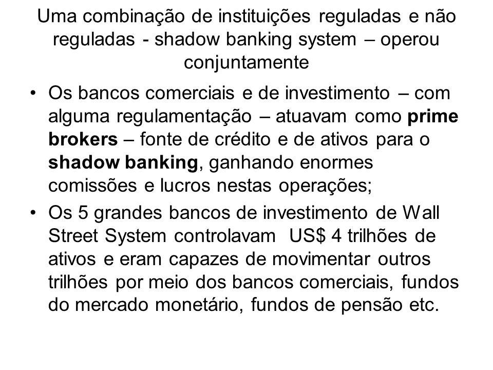 Uma combinação de instituições reguladas e não reguladas - shadow banking system – operou conjuntamente