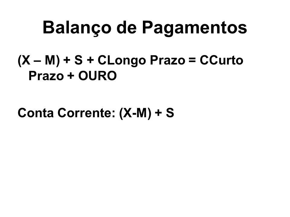 Balanço de Pagamentos (X – M) + S + CLongo Prazo = CCurto Prazo + OURO