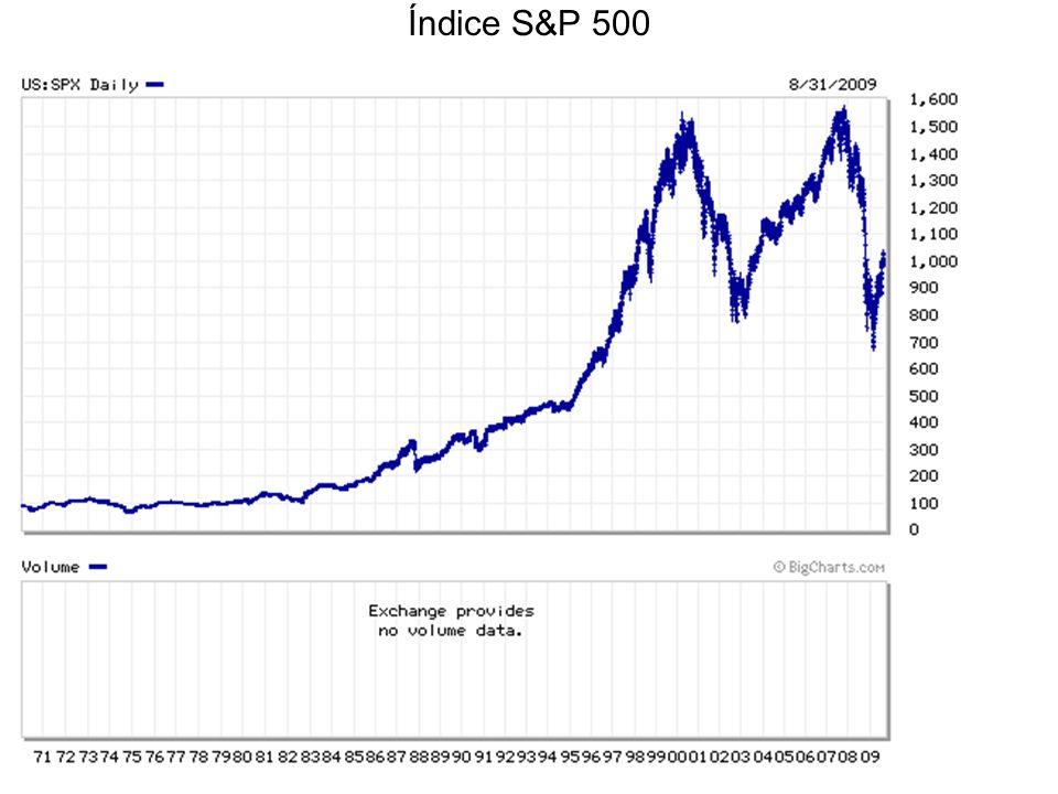 Índice S&P 500 45