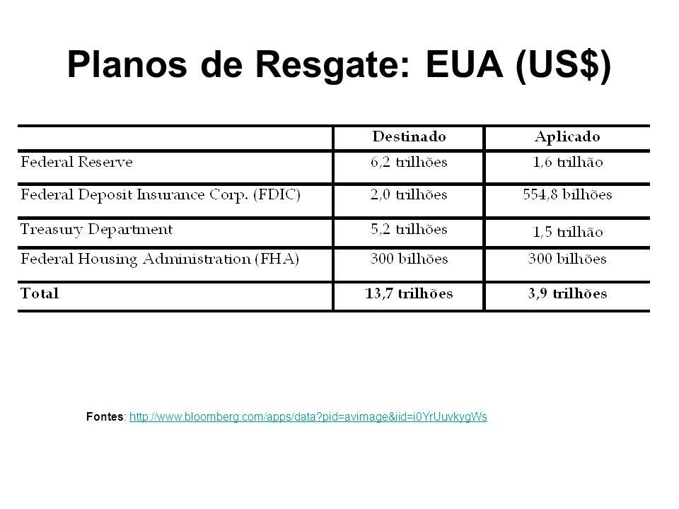 Planos de Resgate: EUA (US$)