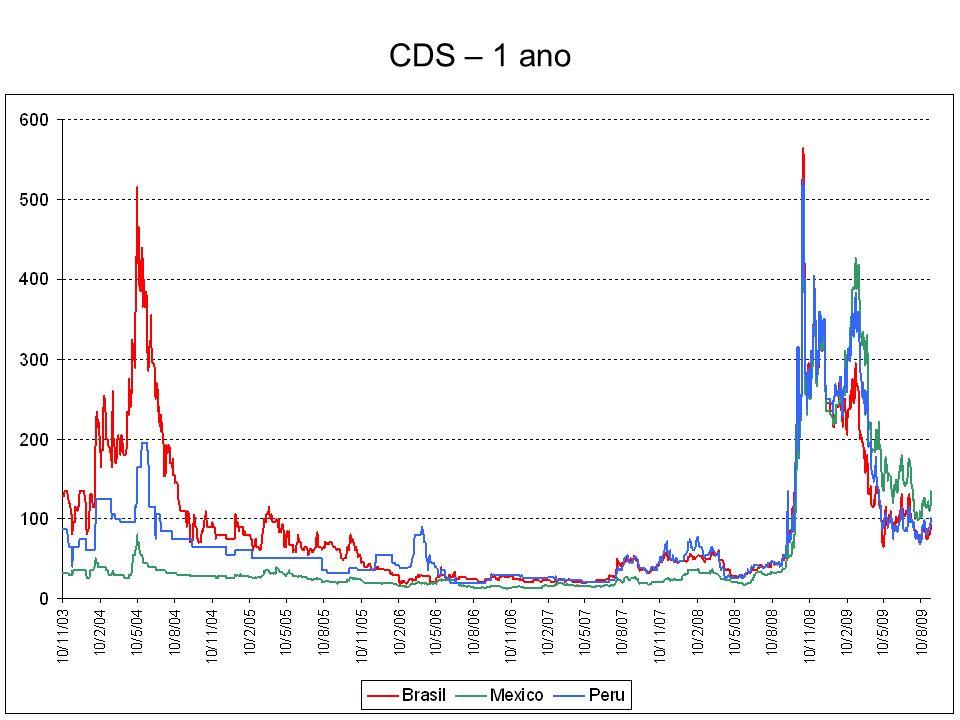 CDS – 1 ano