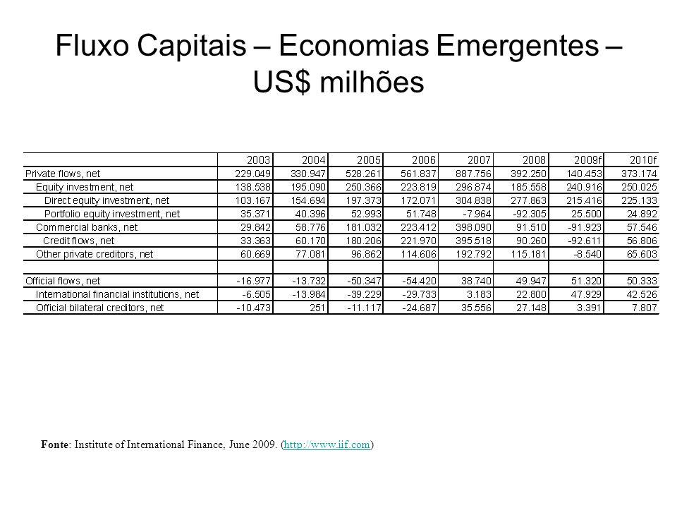 Fluxo Capitais – Economias Emergentes – US$ milhões
