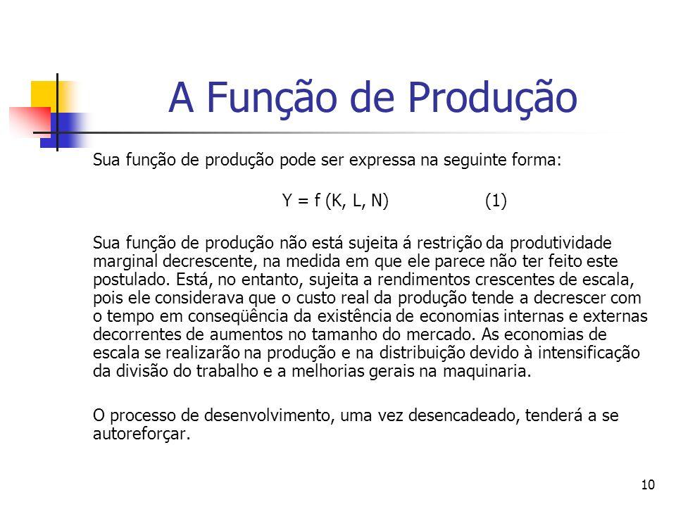 A Função de Produção Sua função de produção pode ser expressa na seguinte forma: Y = f (K, L, N) (1)