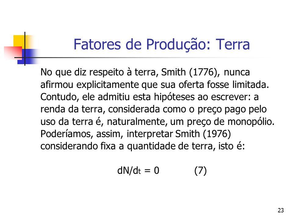 Fatores de Produção: Terra