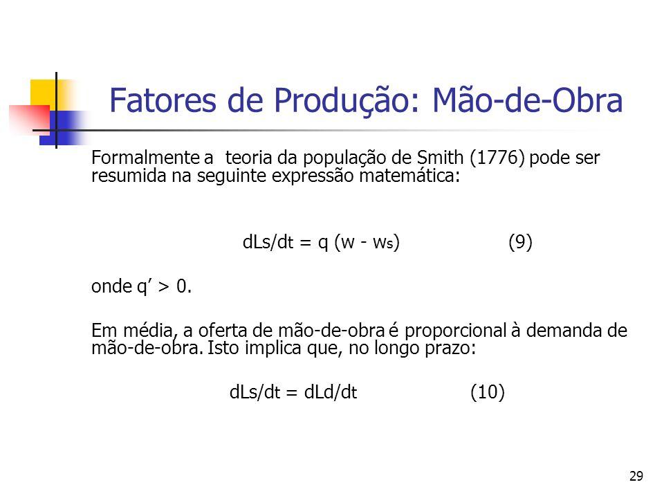 Fatores de Produção: Mão-de-Obra