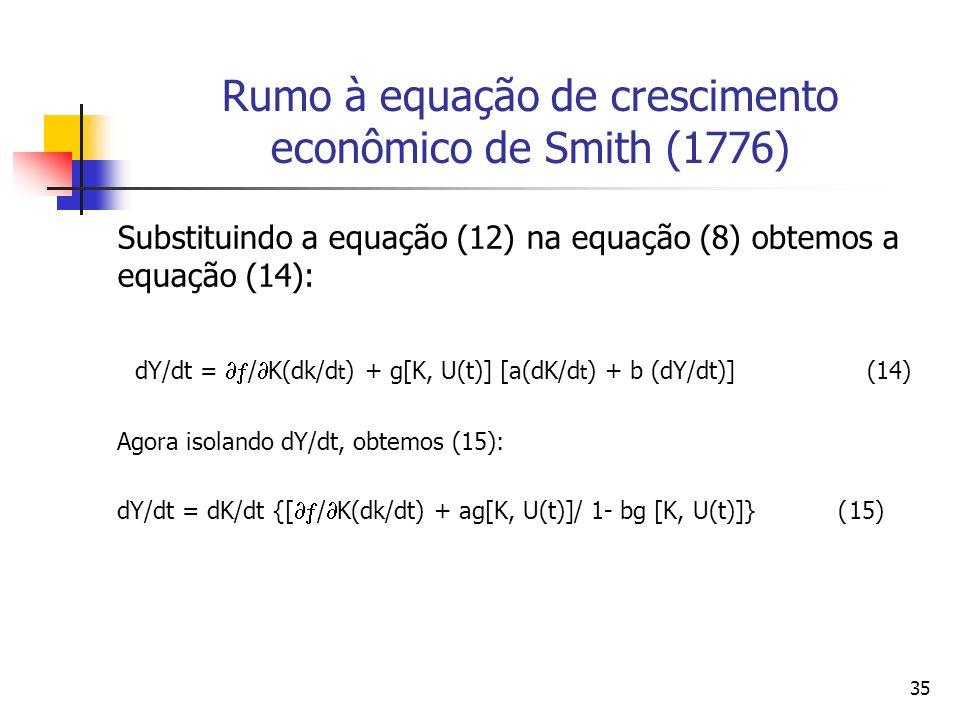 Rumo à equação de crescimento econômico de Smith (1776)