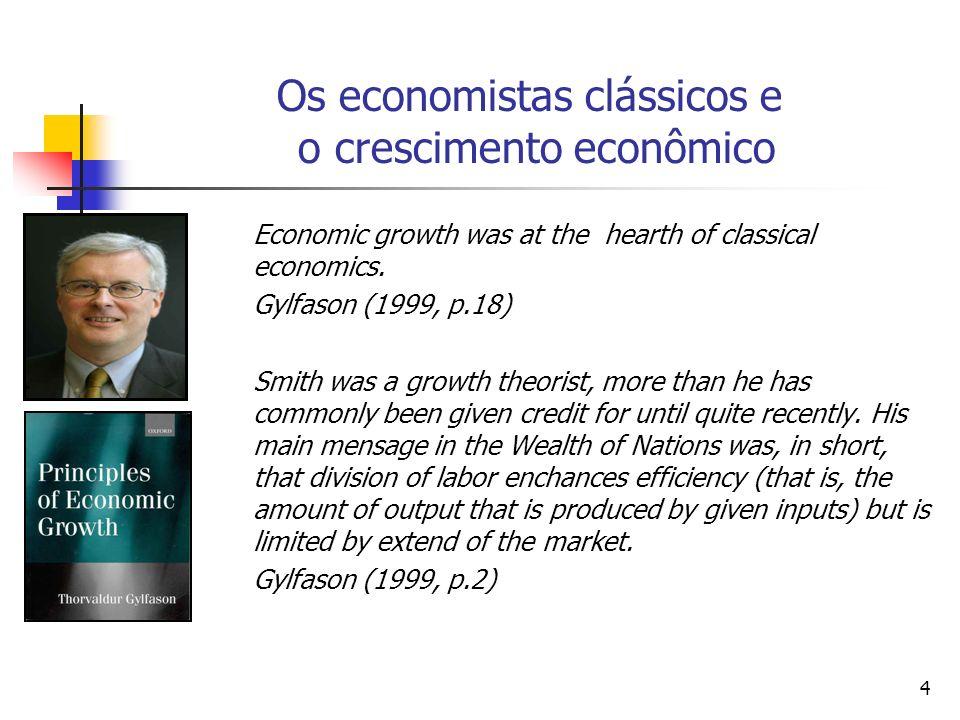 Os economistas clássicos e o crescimento econômico