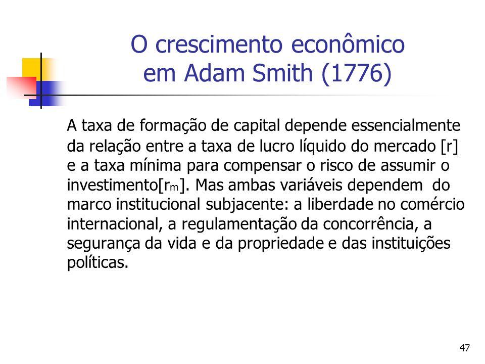 O crescimento econômico em Adam Smith (1776)