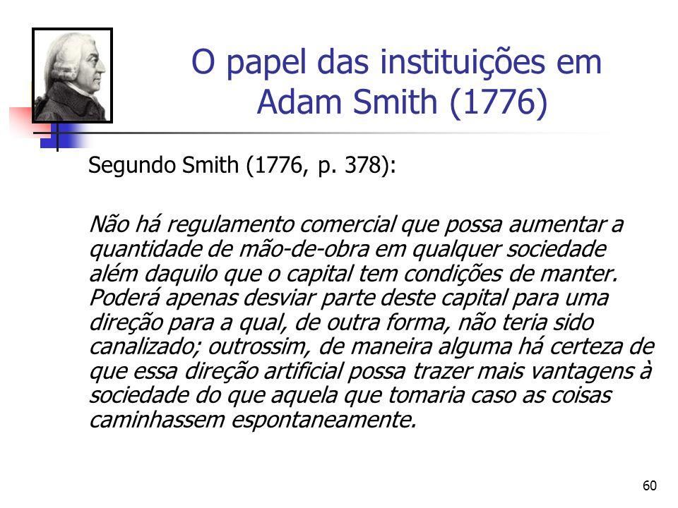 O papel das instituições em Adam Smith (1776)
