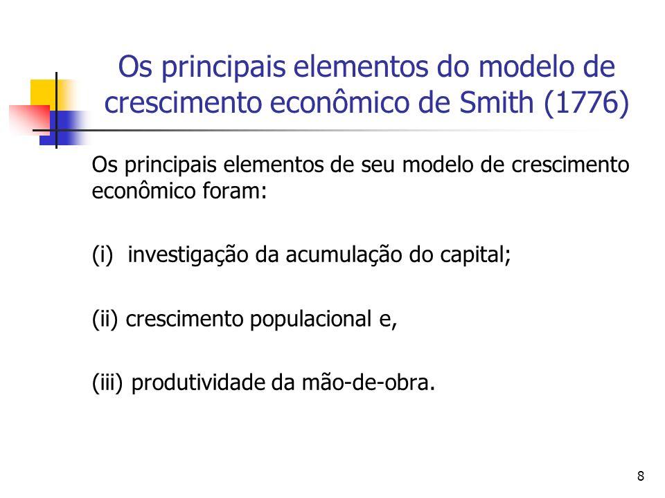 Os principais elementos do modelo de crescimento econômico de Smith (1776)