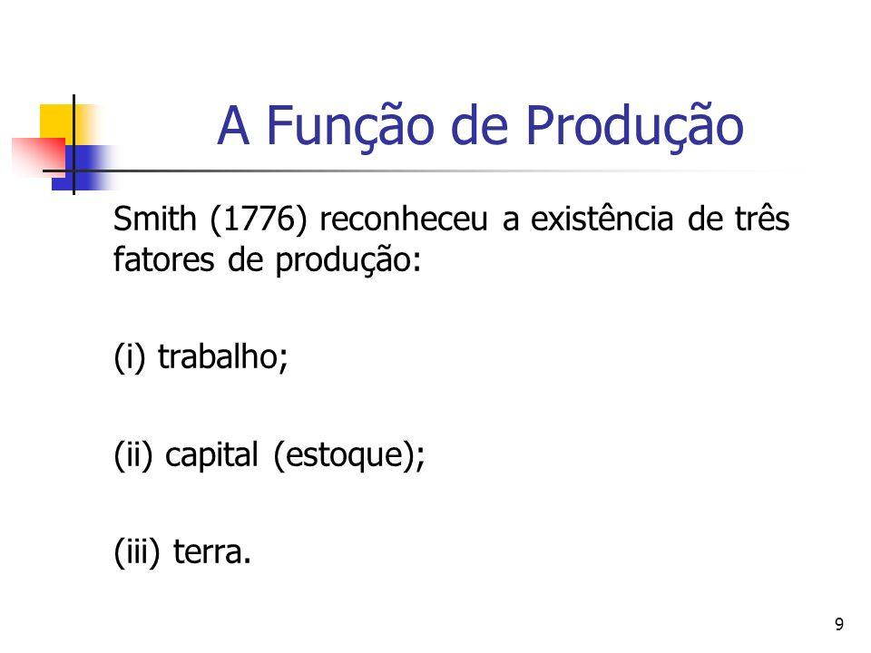 A Função de Produção Smith (1776) reconheceu a existência de três fatores de produção: (i) trabalho;