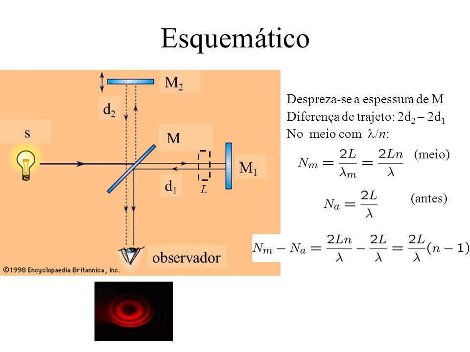 Esquemático M2 d2 s M M1 d1 observador Despreza-se a espessura de M
