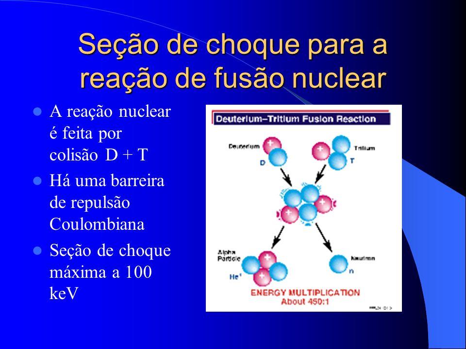 Seção de choque para a reação de fusão nuclear