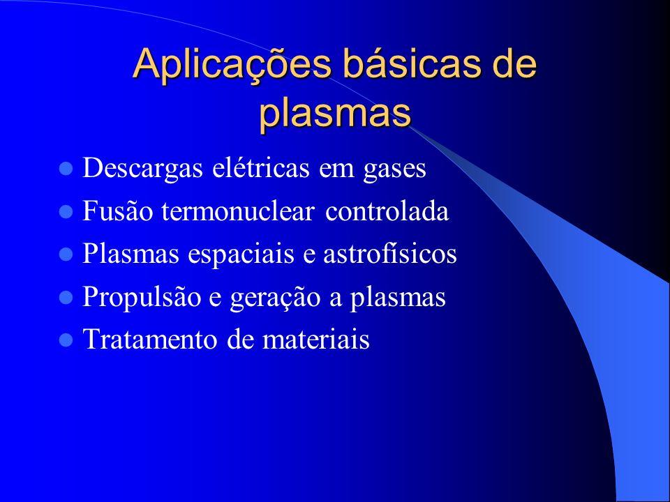 Aplicações básicas de plasmas