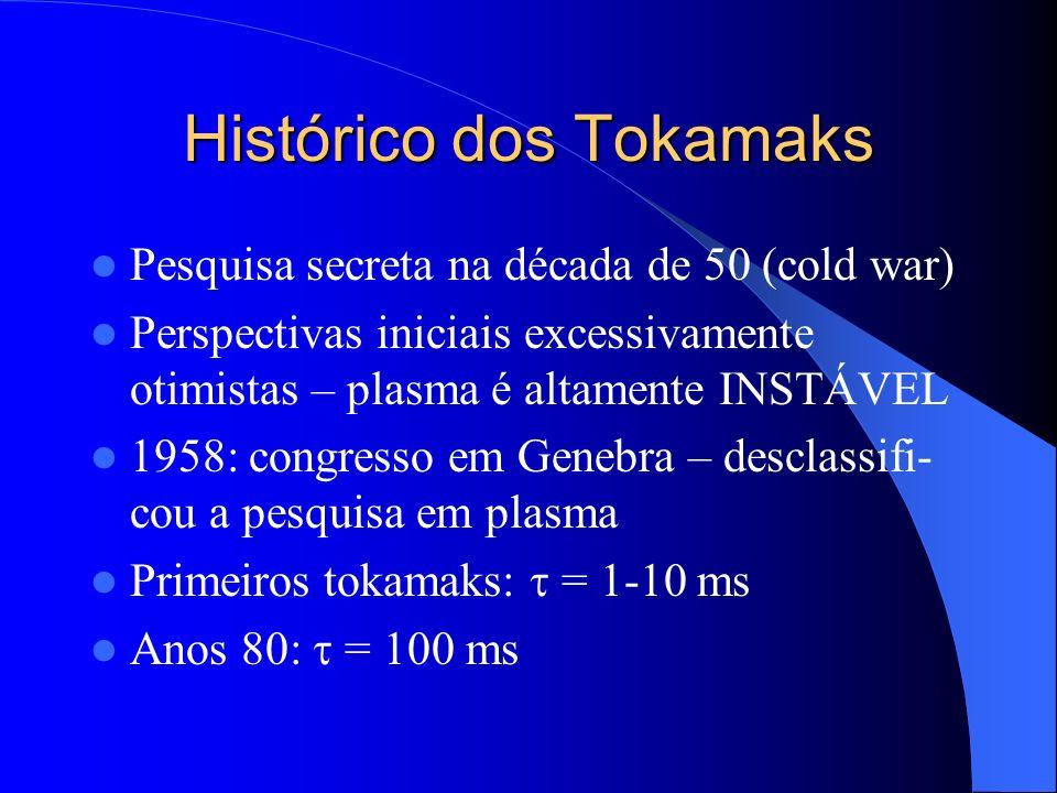 Histórico dos Tokamaks