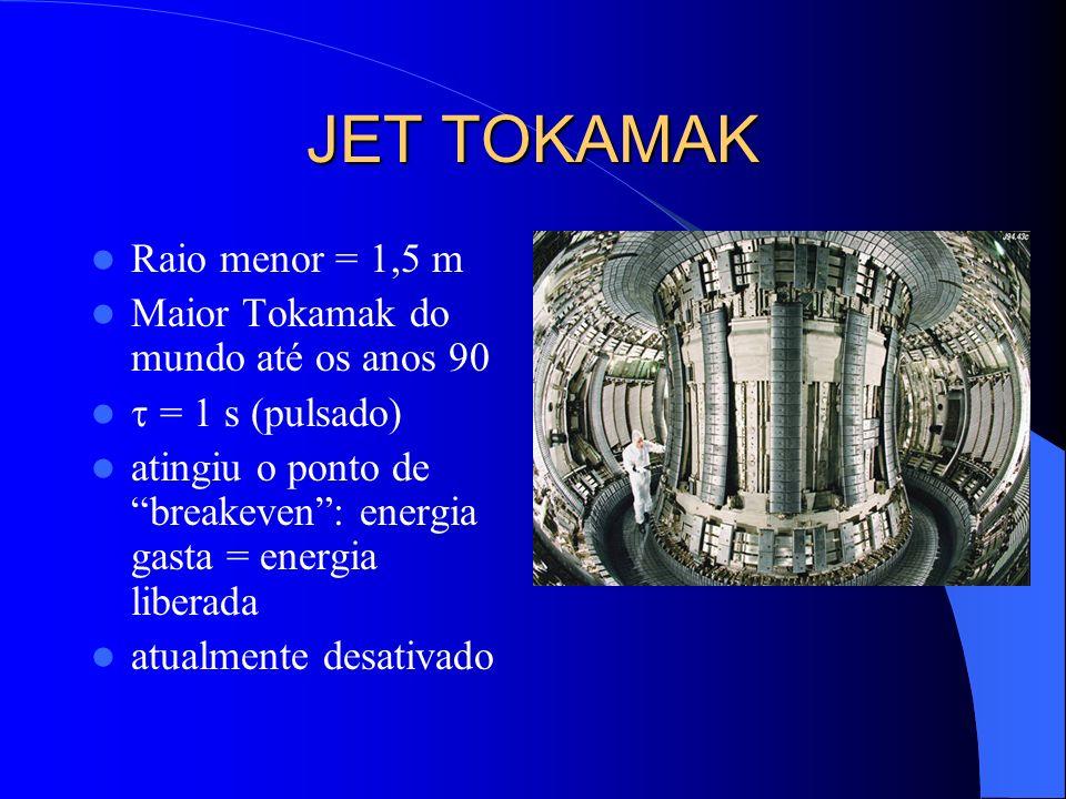 JET TOKAMAK Raio menor = 1,5 m Maior Tokamak do mundo até os anos 90