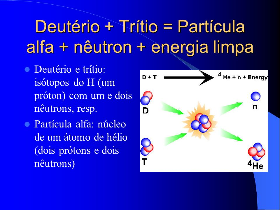 Deutério + Trítio = Partícula alfa + nêutron + energia limpa