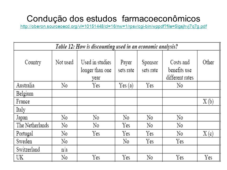 Condução dos estudos farmacoeconômicos http://oberon. sourceoecd