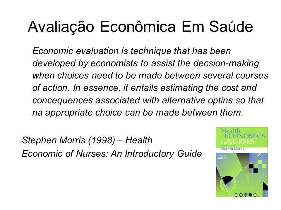 Avaliação Econômica Em Saúde