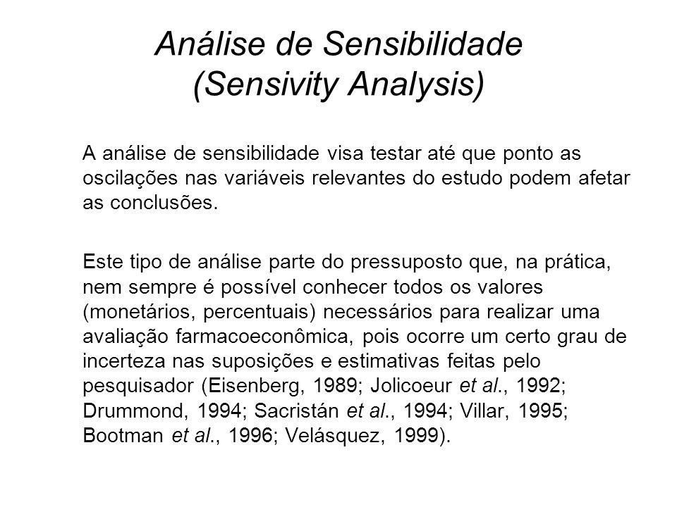 Análise de Sensibilidade (Sensivity Analysis)