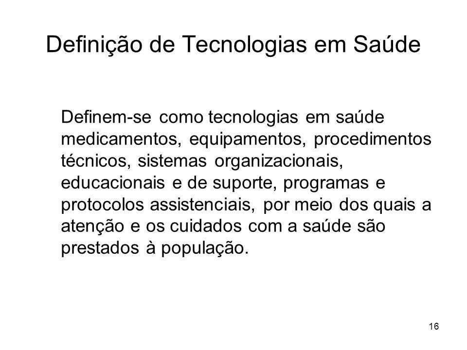 Definição de Tecnologias em Saúde