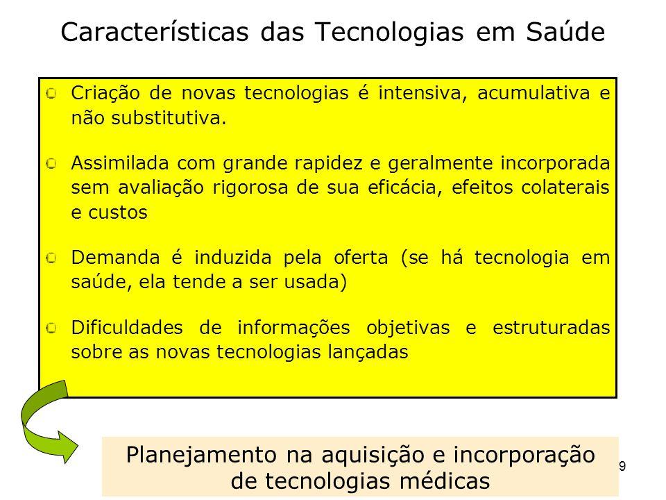 Características das Tecnologias em Saúde