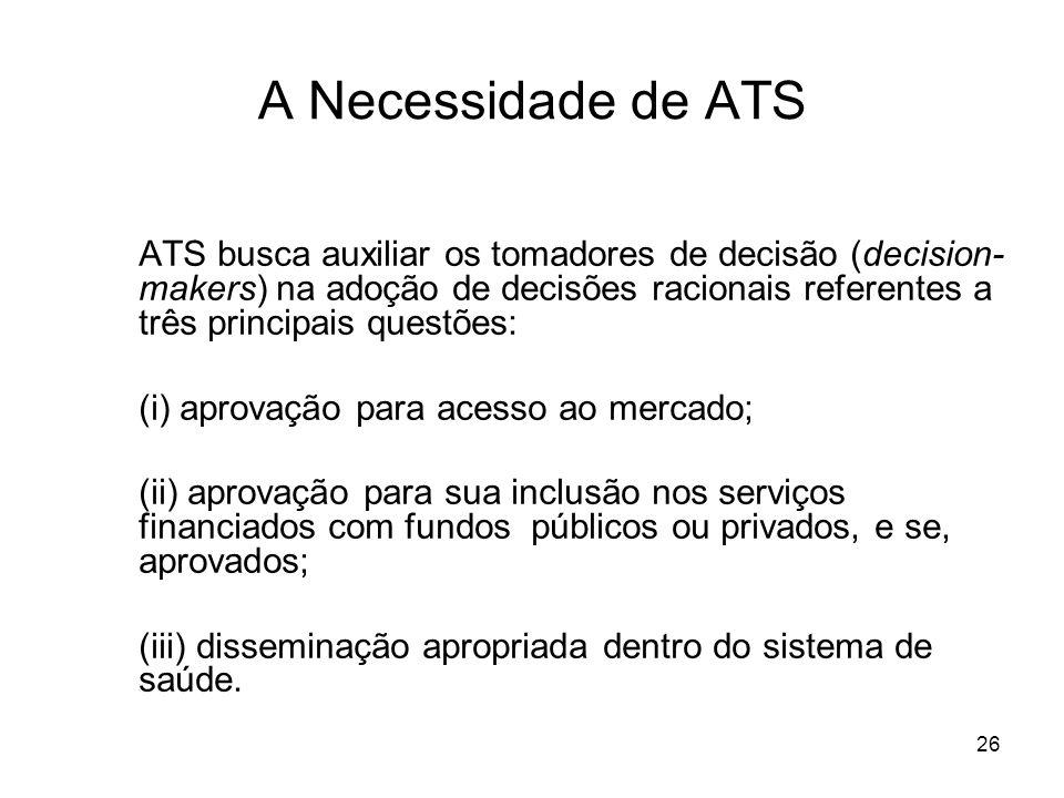 A Necessidade de ATS
