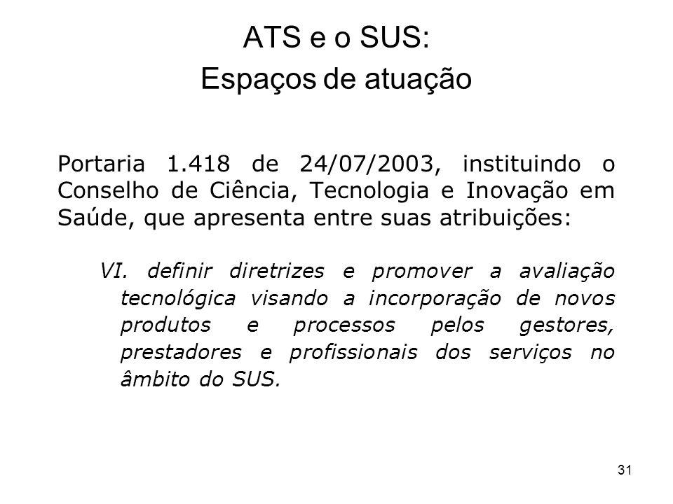 ATS e o SUS: Espaços de atuação