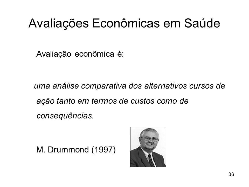 Avaliações Econômicas em Saúde