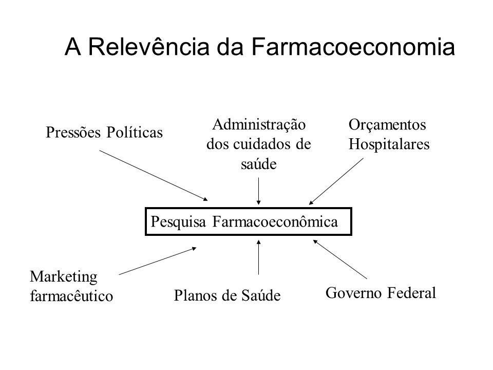 A Relevência da Farmacoeconomia