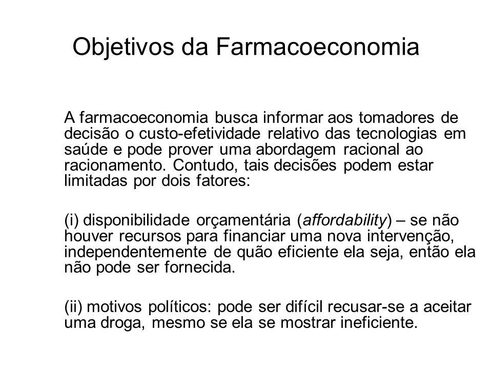 Objetivos da Farmacoeconomia